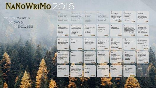 2018_nanowrimo_calendar_by_kiriska-dcof73b